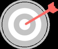 Ziele Brand Design